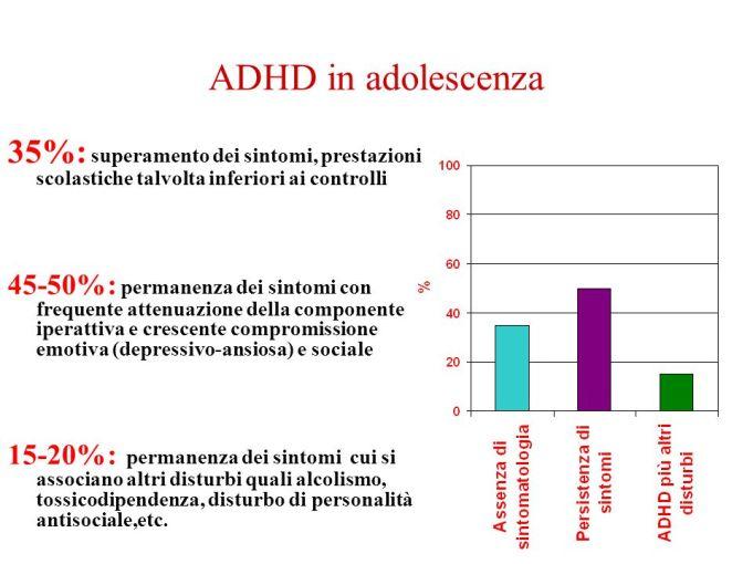 ADHD+in+adolescenza+35% +superamento+dei+sintomi,+prestazioni+scolastiche+talvolta+inferiori+ai+controlli..jpg