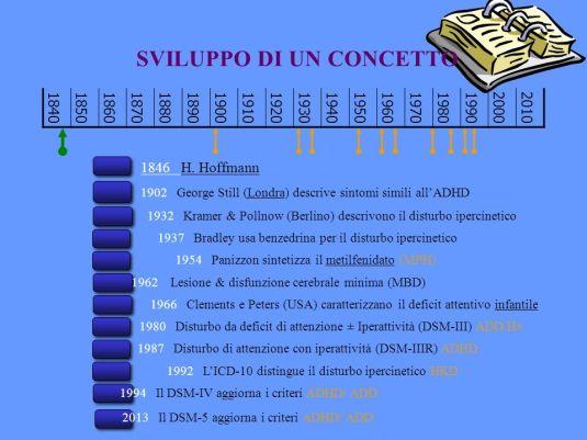 SVILUPPO+DI+UN+CONCETTO.jpg