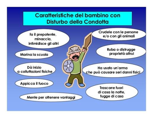 condotta-dist-7-638